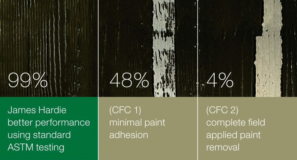 Titan Remodeling Paint-Adhesion-1024x552